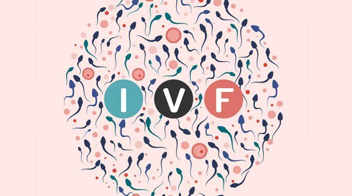 Vad kostar det att gora IVF